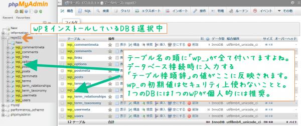 phpMyAdminでWPのテーブル接頭辞確認